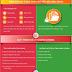 5 Ưu điểm vượt trội của phần mềm quản lý trung tâm so với exel truyền thống