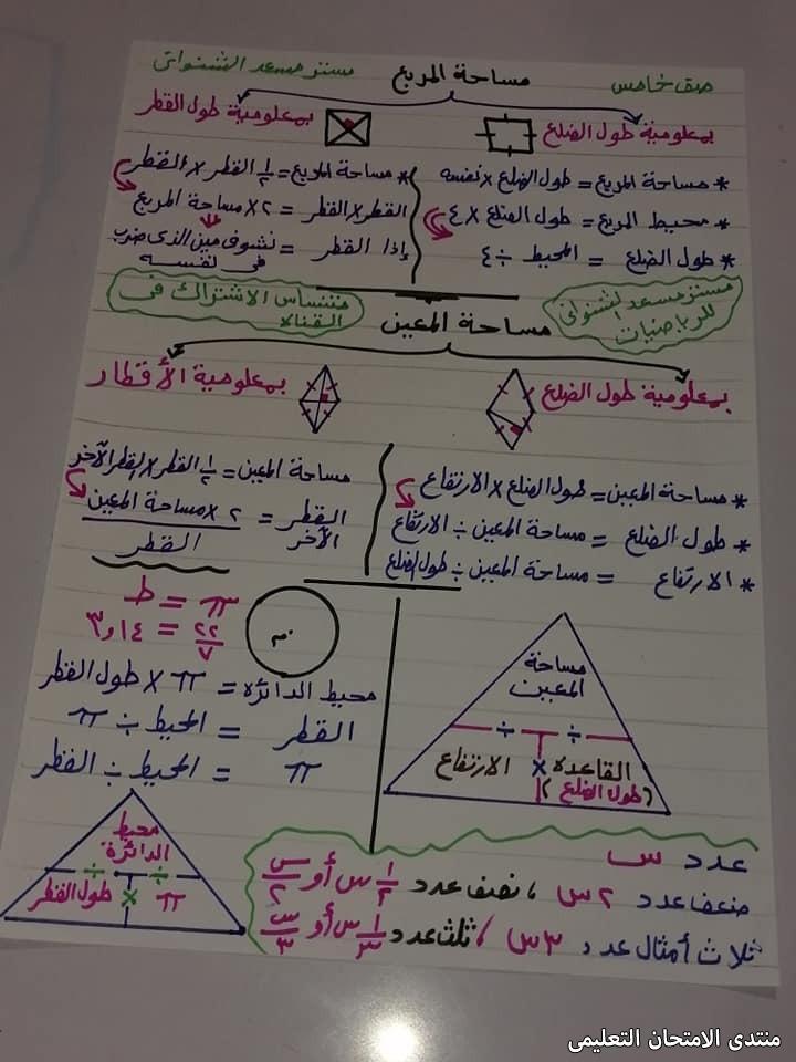 ملخص رياضيات خامسة ابتدائي مقرر أبريل
