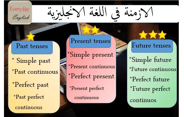 قواعد الازمنة في اللغة الانجليزية
