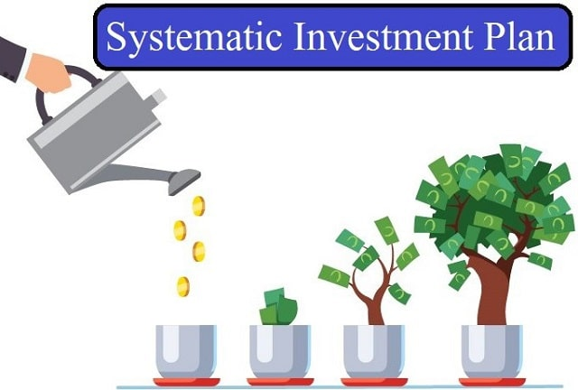 benefits putting money into SIP systematic investment plan