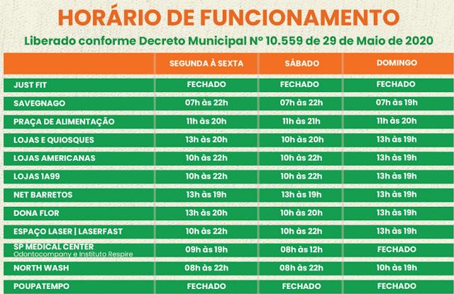 Horário de Funcionamento das Lojas do North Shopping Barretos após o Decreto Municipal de 29/05/2020