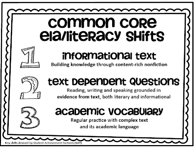 Mrs. Lirette's Learning Detectives: Common Core Readiness