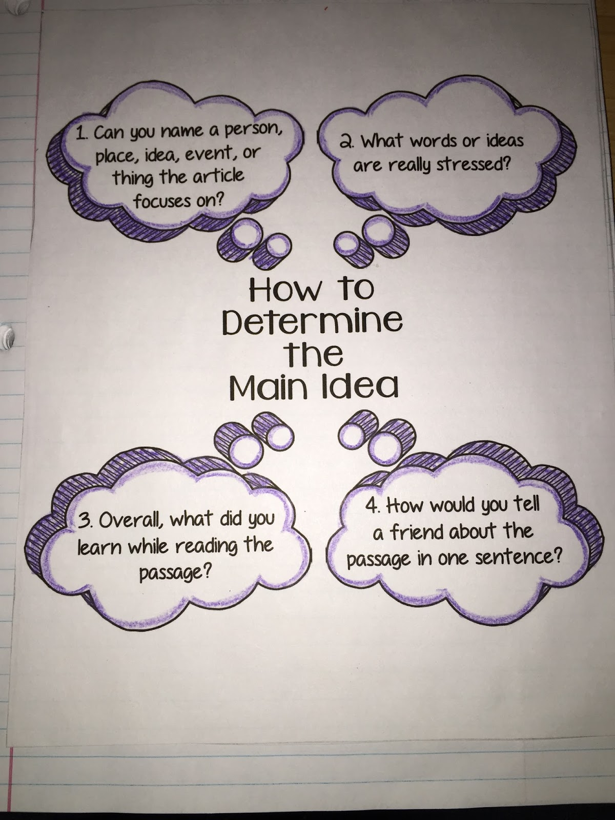 My Adventures Teaching Junior High English Main Idea Amp Supporting Details