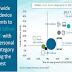 Canalys: Headphone Bluetooth Diprediksi Akan Jadi Perangkat Pintar Terbesar Kedua
