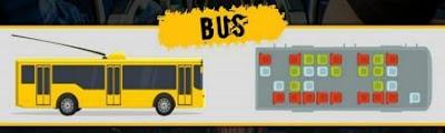 Posisi paling aman dalam bus