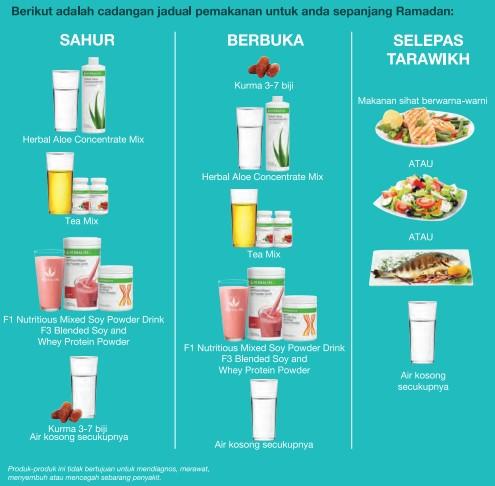 Hukum Diet ala OCD