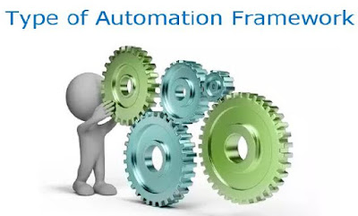 Automation Framework-Modular,DataDriven,Keyword,Hybrid,Behavior Driven Development