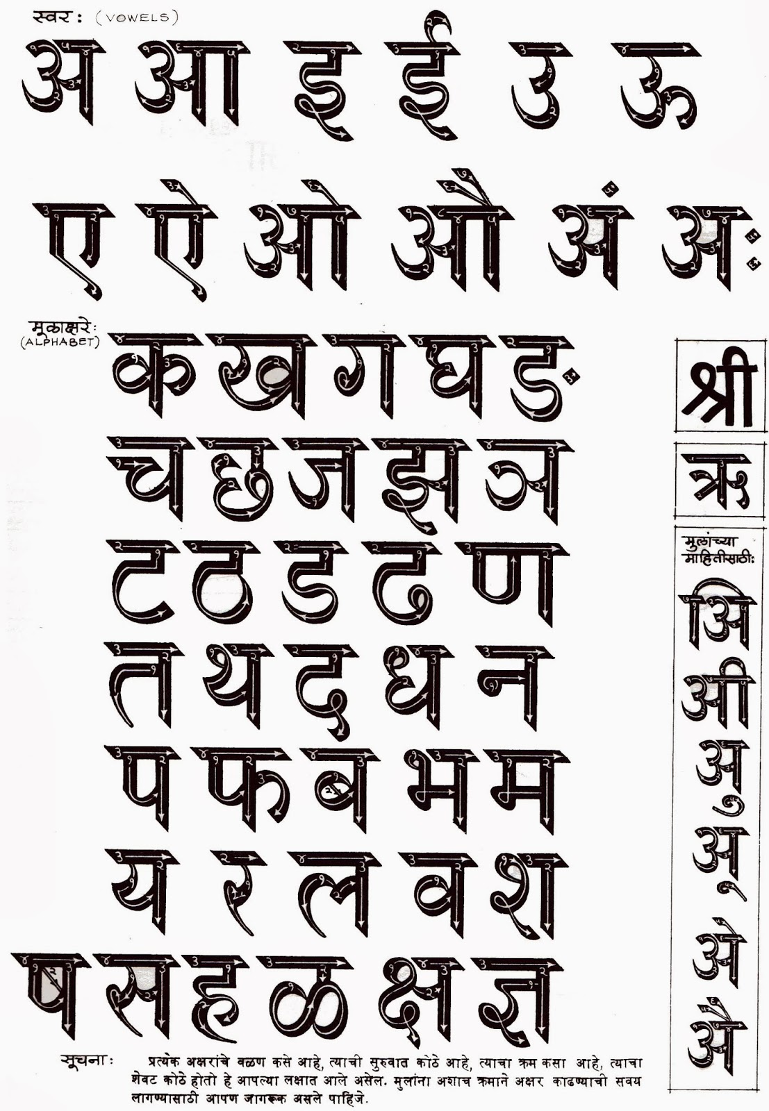 Learn Marathi Alphabets Learn Devanagari Alphabets