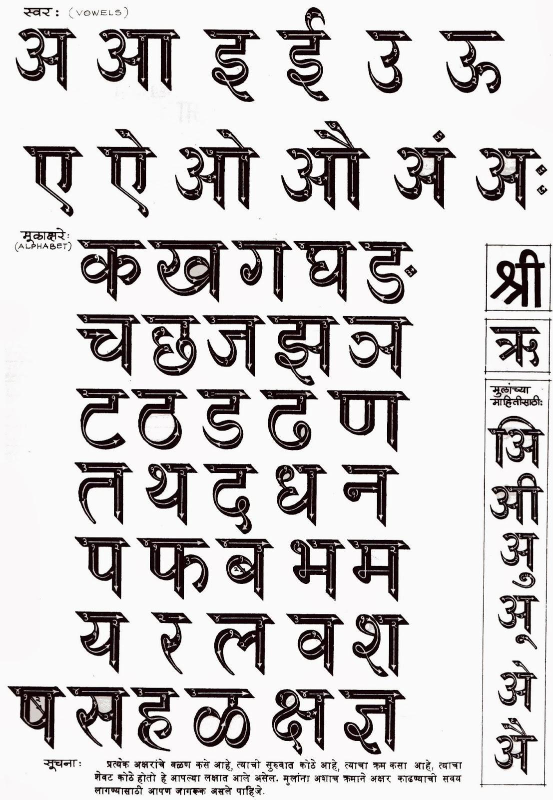 Learn Marathi Alphabets Learn Devanagari Alphabets