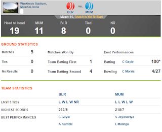 mi-vs-srh-head-to-head-preview