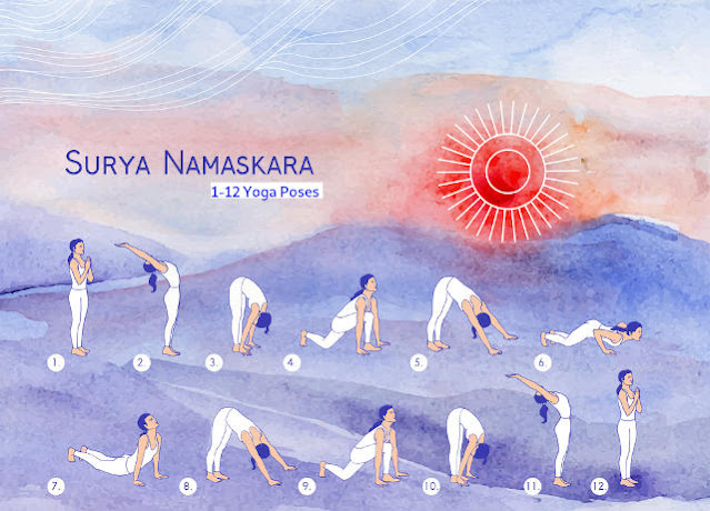 Surya Namaskar | Sun Salutation