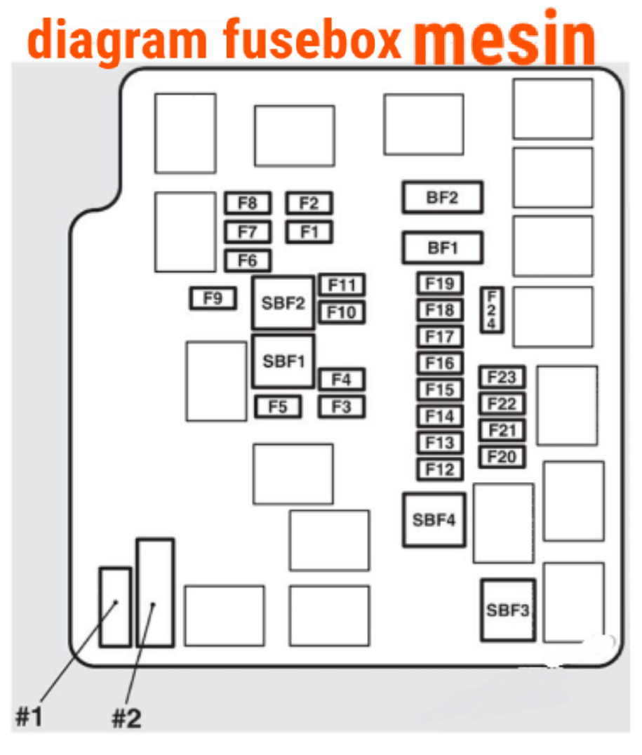diagram sekring MITSUBISHI MIRAGE 2017-2019