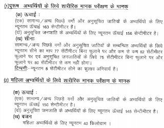 UP Police SI ASI Physical Test Details