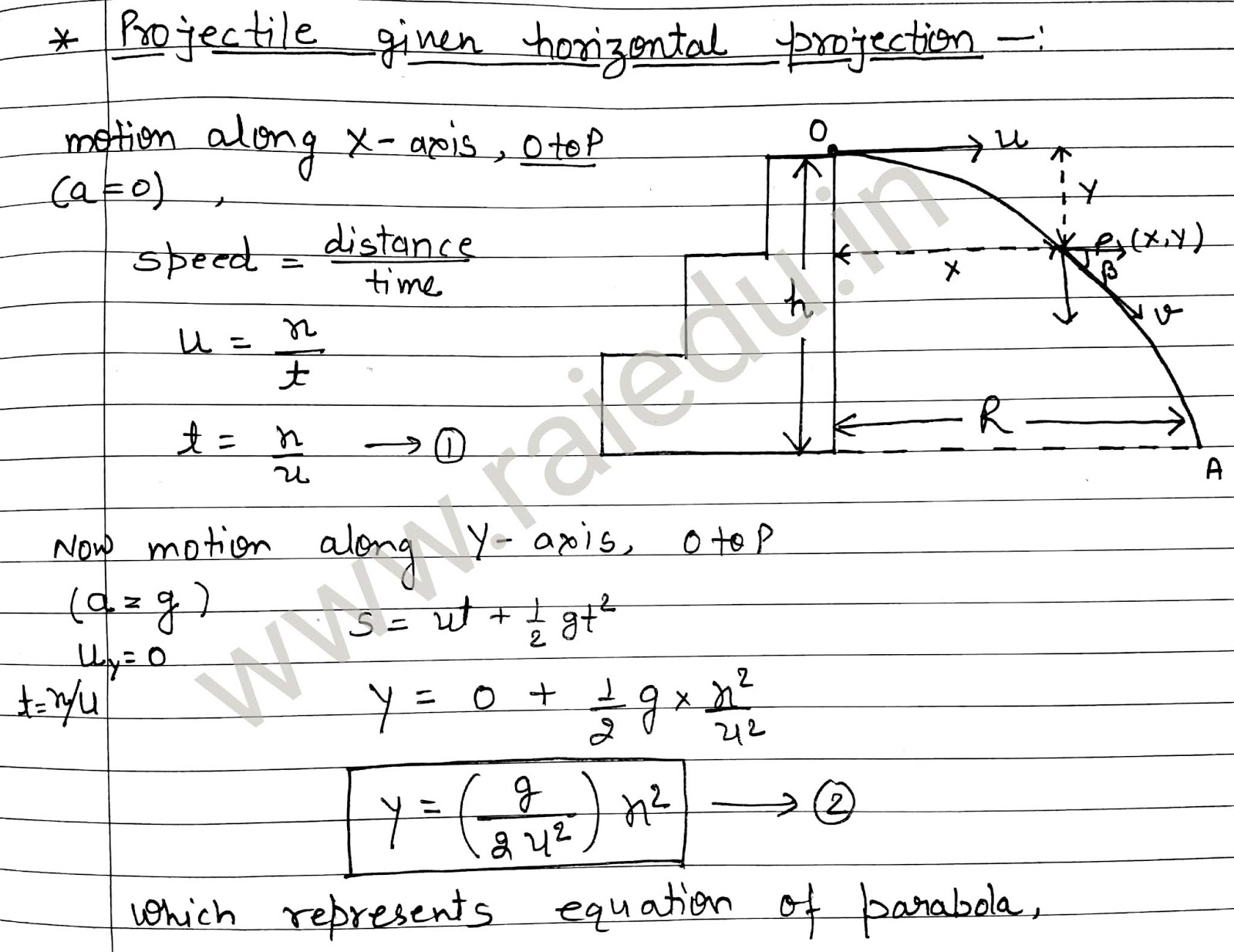 RAIEDU in: Horizontal Projection of projectile from certain height