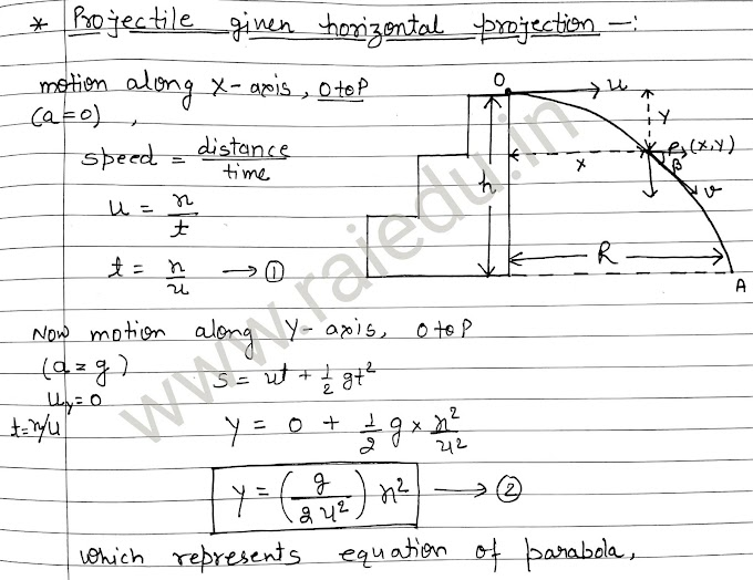 Horizontal Projection of projectile from certain height