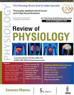 Best NEET PG MCQ Books for Physiology