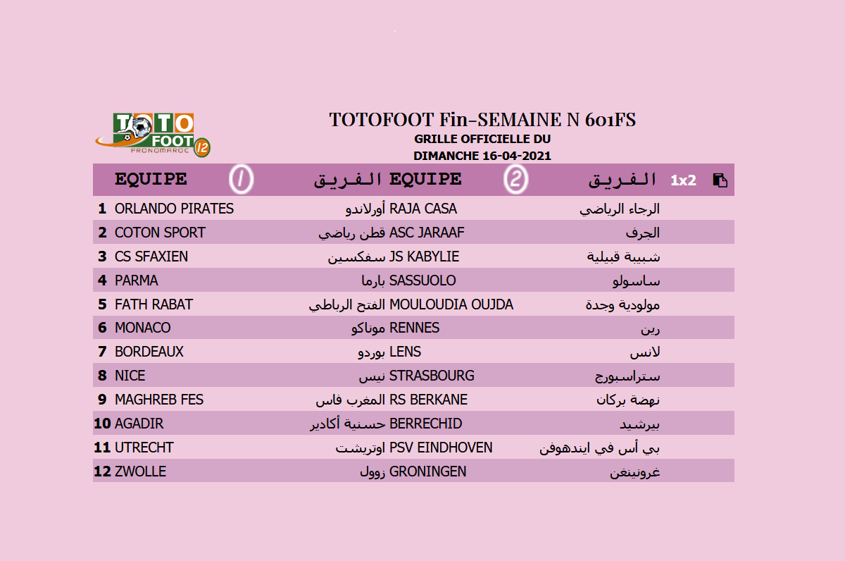 PRONOSTIC TOTOFOOT 12 Fin-SEMAINE N° 601FS