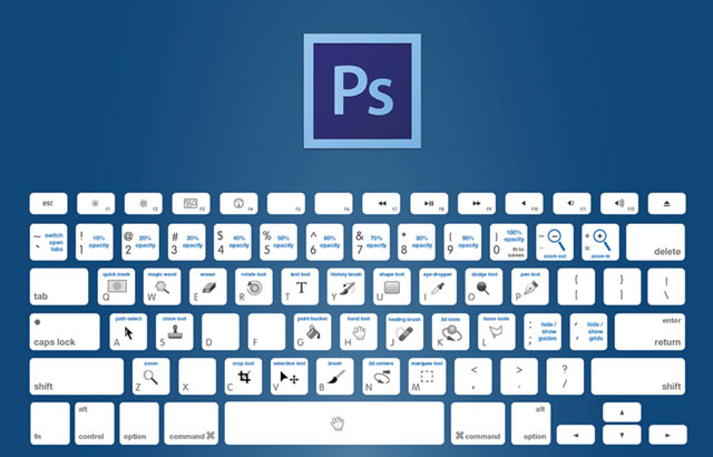 5 Tips for the professionalism of  photoshop 87