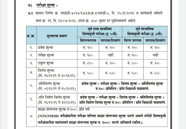 online application form fees