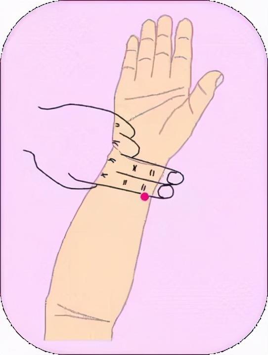 手臂有個補腎穴,每天揉2次,好處誰揉誰知道(咽喉腫痛)
