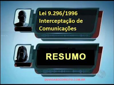 Lei de Interceptação Telefônica - Resumo