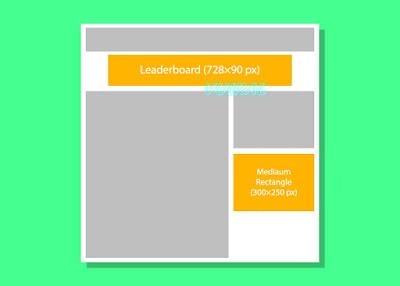 Ukuran Iklan Banner Online Terbaik Di Website Dan Blog