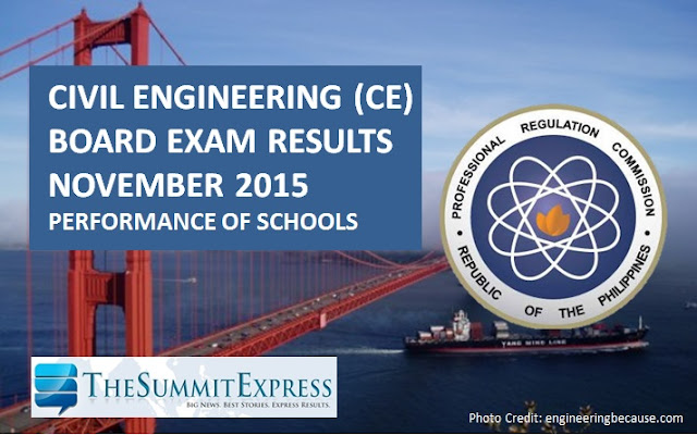 performance of schools Civil Engineer (CE) board exam November 2015