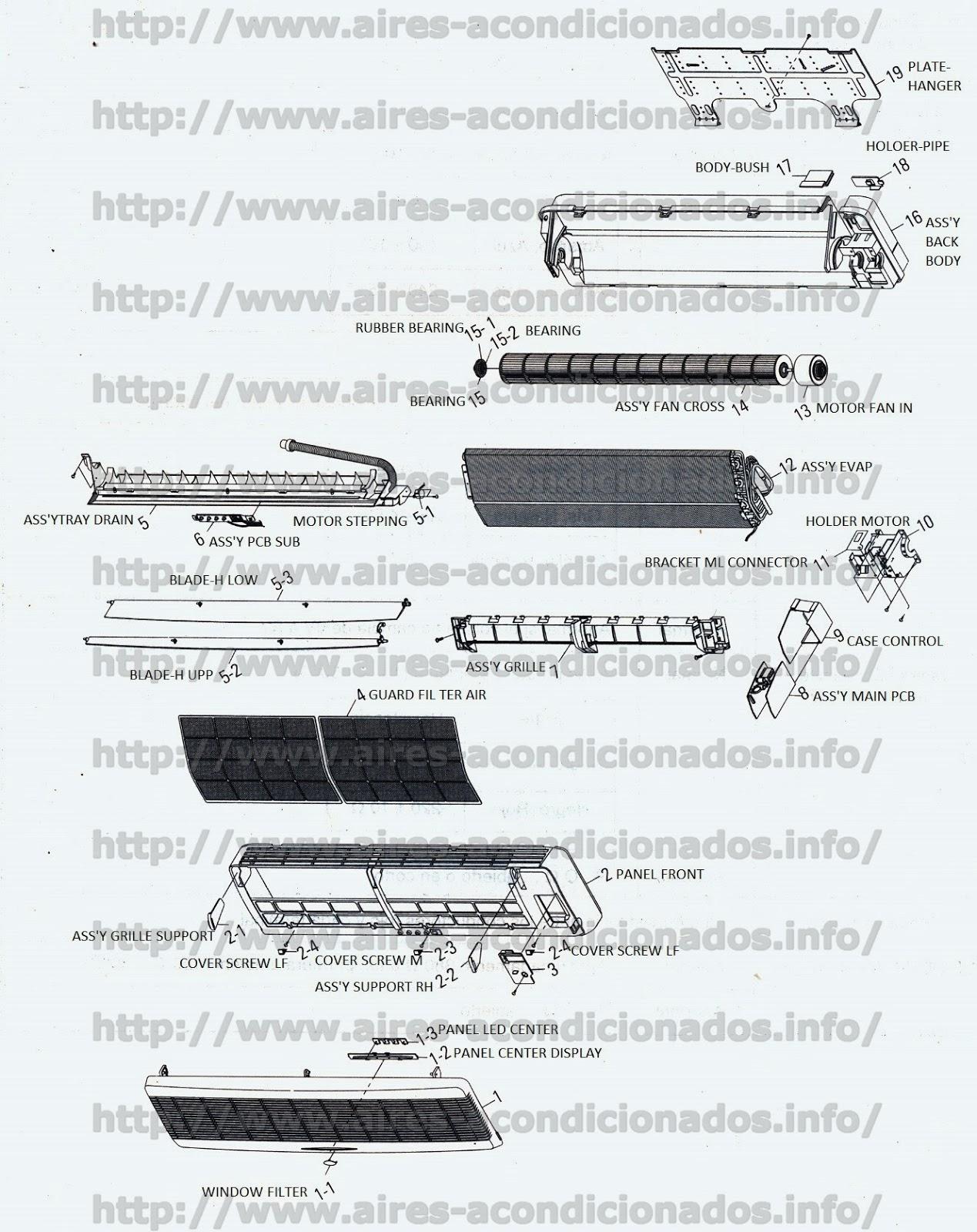Partes de un minisplit pdf