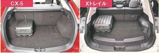 CX-5 エクストレイル 荷室ラゲッジの大きさ 比較画像