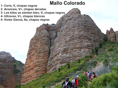 Situación vías del Mallo Colorado