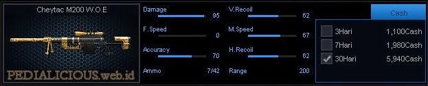 Detail Statistik Cheytac M200 W.O.E