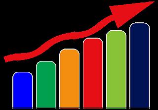 how to measure seo progress