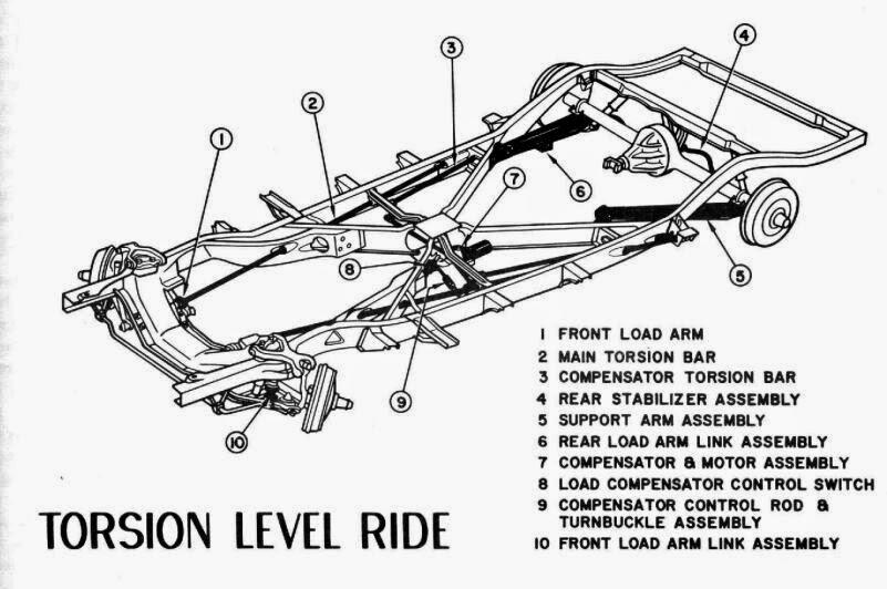 Semi Truck Front Suspension Diagram