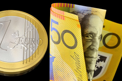 EUR/AUD Technical Analysis for the Day