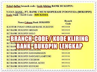 branch code bank bukopin lengkap - kanalmu