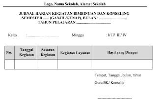 Jurnal Bimbingan Konseling BK SD, SMP, SMA, SMK Kurikulum 2013