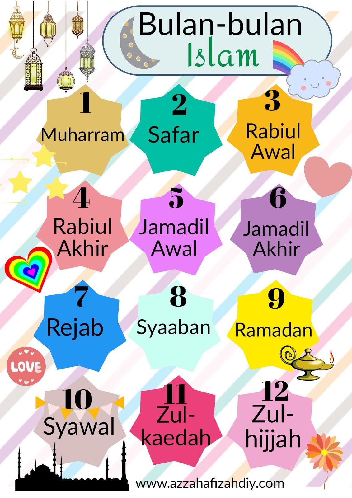 Paling Laju Nama Bulan Islam