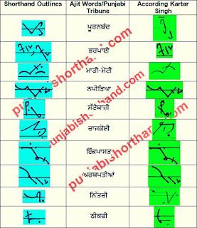 16-may-2021-ajit-tribune-shorthand-outlines
