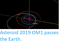 http://sciencythoughts.blogspot.com/2019/08/asteroid-2019-om1-passes-earth.html