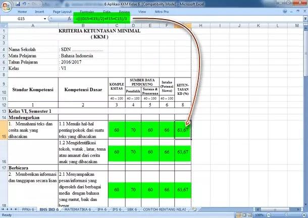 Aplikasi KKM (Kriteria Ketuntasan Minimal) SD Kelas 1 2 3 4 5 6 Format Microsoft Excel