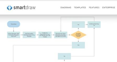 aplikasi pembuat flowchart online - smartdraw