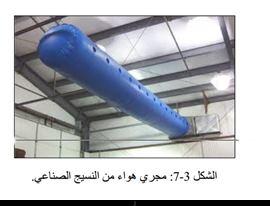 تكييف الهواء المركزي (نظري)pdf
