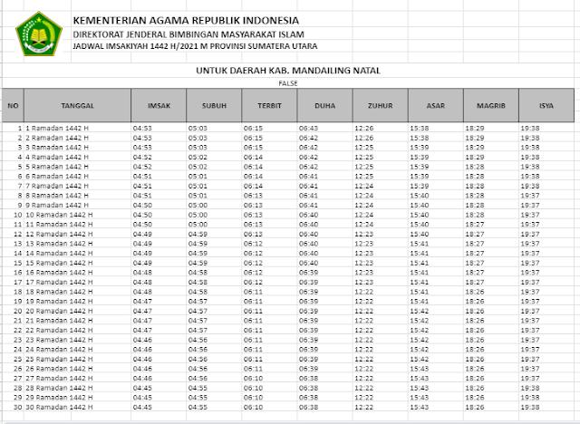 Jadwal Imsakiyah Ramadhan 1442 H Kabupaten Mandailing Natal, Sumatera Utara