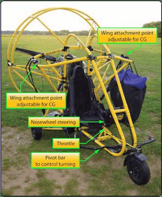 Powered Parachutes Weight and Balance