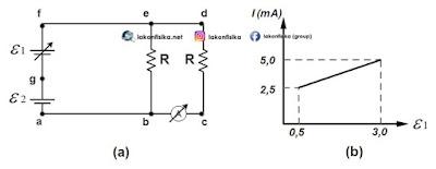 soal rangkaian resistor