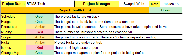 Project KPI Health Card