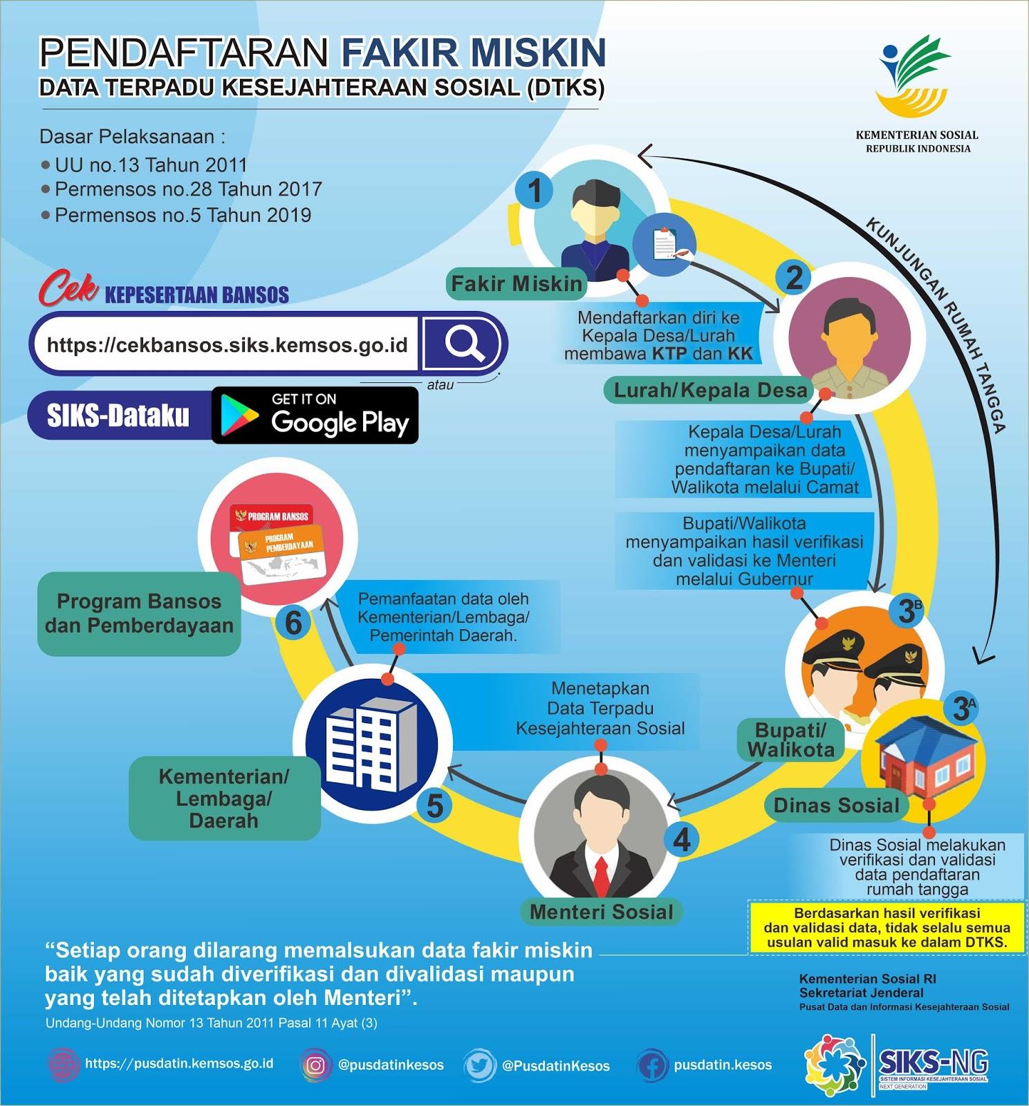Website Resmi Desa Leranwetan Kecamatan Palang Kabupaten Tuban Artikel 140