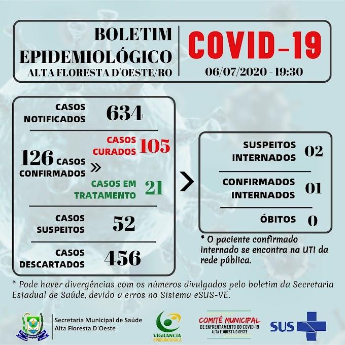 Alta Floresta: SEMSAU divulga boletim do COVID-19 referente a esta segunda-feira