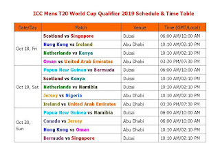 ICC Mens T20 World Cup Qualifier 2019 Schedule & Time Table, ICC Mens T20 World Cup Qualifier 2019 fixture, ICC Mens T20 World Cup schedule, ICC Mens T20 World Cup qualifier team, cricket t20 world cup 2022, all teams of t20 world cup 2020, qualifying matches of t20 world cup, qualifier team for t20 world cup 2020, t20 cricket, icc cricket calendar 2019, t20 world cup 2019 schedule, all team, player squad, match venue, place, timing, ist time, duabi cricket, abu dhabi cricket,   T20 World Cup 2019 Qualifier Match Schedule   #T20WorldCup2019 #Schedule #Cricket   Teams : Scotland, Singapore, Hong Kong, Ireland, Netherlands, Kenya, Oman, United Arab Emirates, Papua New Guinea, Bermuda, Namibia, Jersey, Nigeria