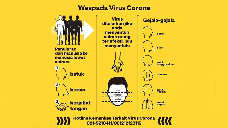 Enam Dokter Meninggal Diduga Terpapar Corona